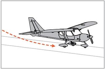 Automatische Landung