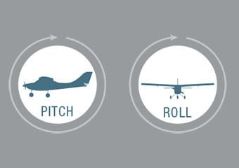 Erfahrenen Modus Keine Pitch- oder Rollwinkelbeschränkung. Sie haben die volle Kontrolle So ist Kunstflug möglich. Die Panikwiederherstellung kann aktiviert werden, indem Sie in den Anfängermodus wechseln und die Knüppel loslassen.